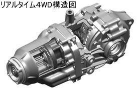 リアルタイム4WD構造図