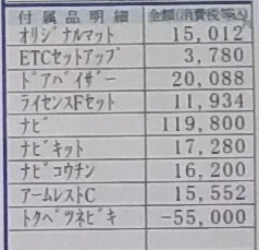 NBOXオプション値引き