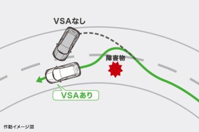 ヴェゼルのVSA作動イメージ図