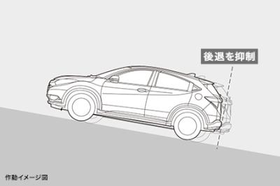 ヴェゼルのヒルスタートアシスト機能作動イメージ図
