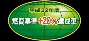 ヴェゼルハイブリッドZは燃費基準+20%達成車です