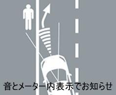 ヴェゼルの予防安全性能(歩行者事故低減ステアリング)