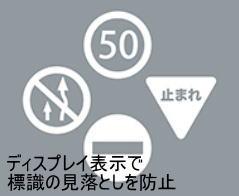 ヴェゼルの予防安全性能(標識認識機能)