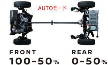 エクストレイルの4WD制御(オートモード)
