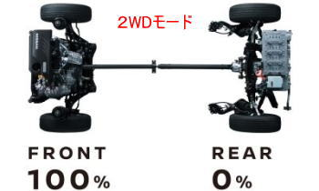 エクストレイルの4WD制御(2WDモード)