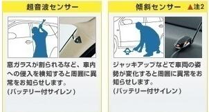 超音波センサーと傾斜センサー