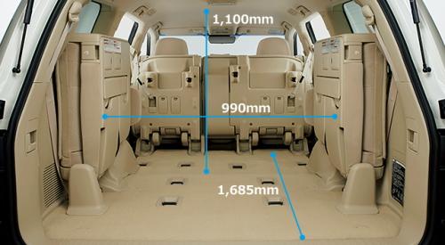ランドクルーザーの8人乗りのシートアレンジ・ラゲージスペース(セカンドシートタンブル+サードシートスペースアップ状態)
