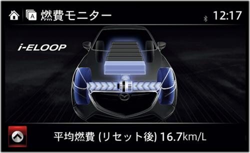 i-ELOOP(アイ・イーループ)
