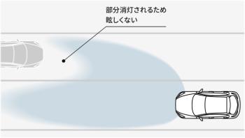 アダプティブLEDヘッドライト