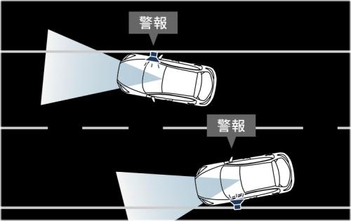 車線逸脱警報システム(LDWS)