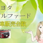 トヨタ アルファード 新車販売台数推移