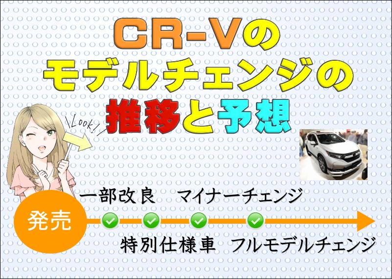 CR-Vのモデルチェンジ推移&予想