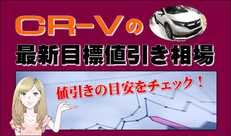 ホンダ CR-Vの最新目標値引き相場