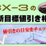 マツダ CX-3の最新目標値引き相場