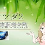 マツダ2 新車販売台数推移