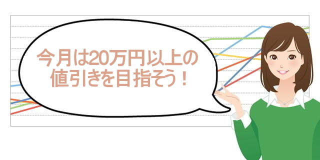 NONEの最新値引き動向