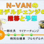 N-VANのモデルチェンジ推移&予想
