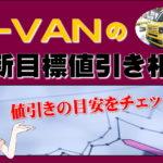 ホンダ N-VANの最新目標値引き相場