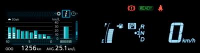 プリウスαの燃費イメージ