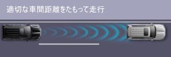 プリウスαのレーダークルーズコントロール イメージ図