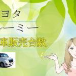 トヨタ ルーミー 新車販売台数