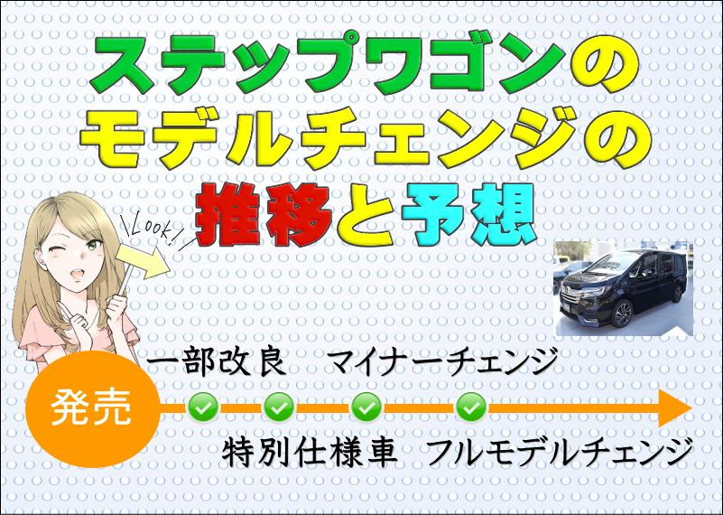 ステップワゴンのモデルチェンジ推移&予想