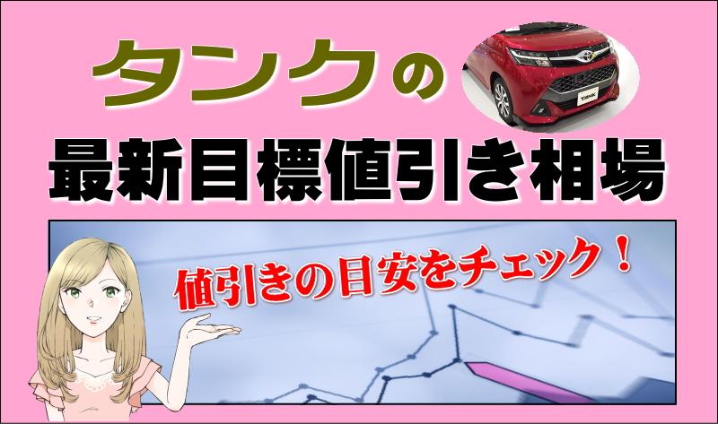 トヨタ タンクの最新目標値引き