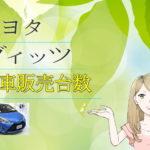 トヨタ ヴィッツ 新車販売台数推移