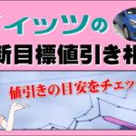 トヨタ ヴィッツの最新目標値引き