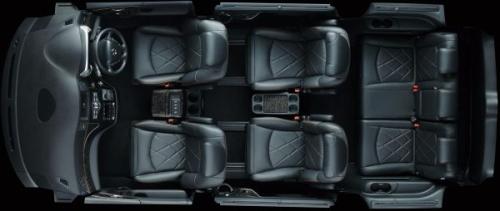 エルグランドの7人乗りのシートアレンジ・定員乗車(ニールーム均等)モード