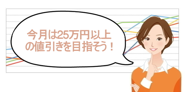Cx30 値引き マツダ