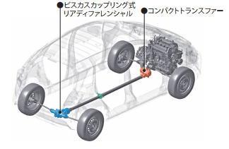 ビスカスカップリング4WDの概要図