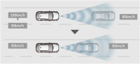 マツダ・レーダークルーズコントロール(全車速追従機能付)