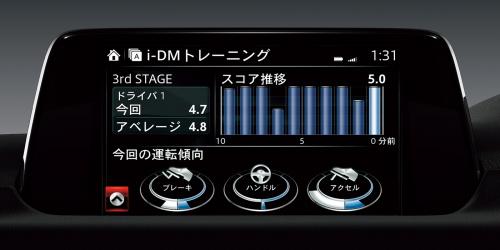 CX-5 25Sプロアクティブ 4WDの実燃費は?
