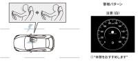 ドライバー・モニタリング(MOP)