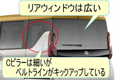 ルークスの斜め後方視界の説明図