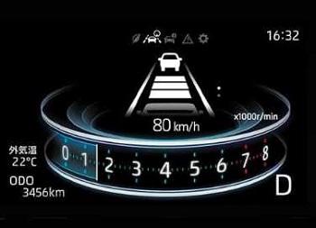 ライズのデジタルスピードメーター